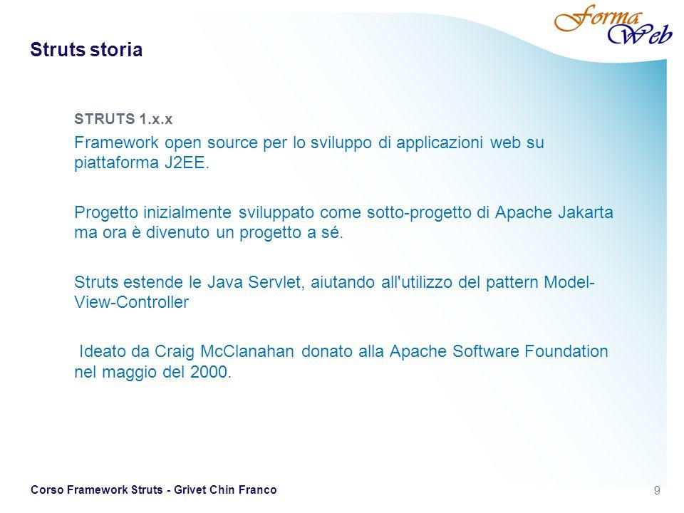 Struts storia STRUTS 1.x.x. Framework open source per lo sviluppo di applicazioni web su piattaforma J2EE.
