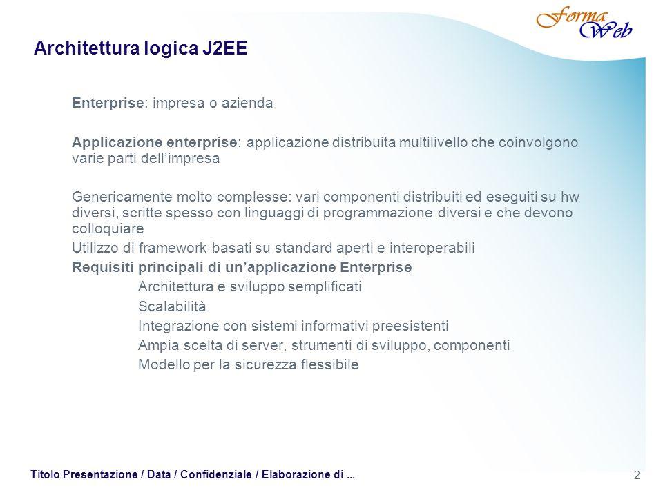 Architettura logica J2EE