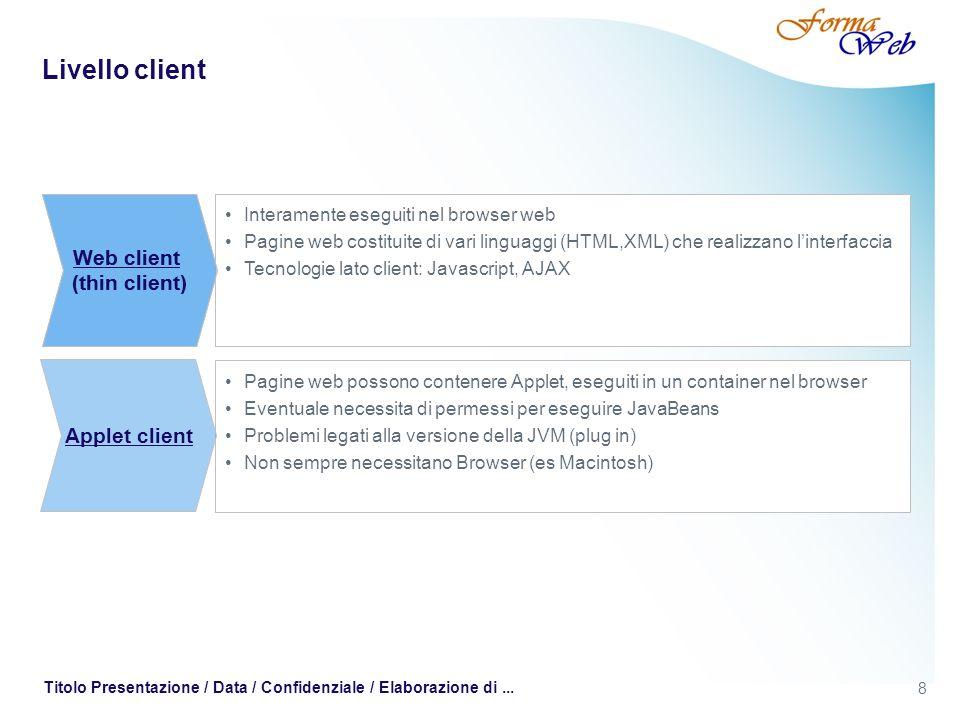 Livello client Web client (thin client) Web client (thin client)
