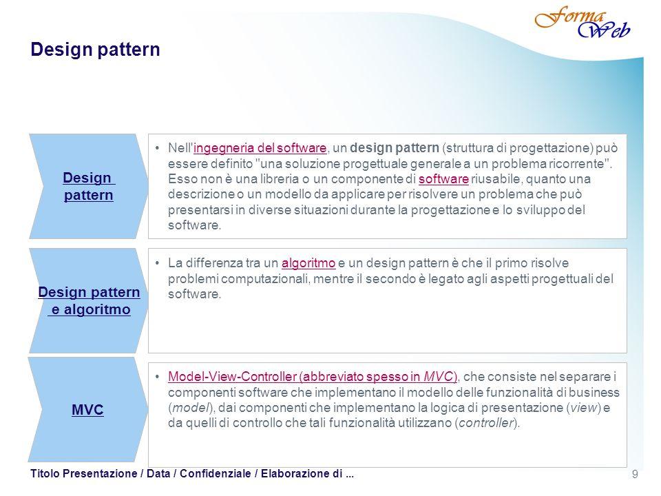 Design pattern Design pattern Design pattern e algoritmo MVC