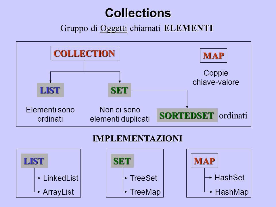 Collections Gruppo di Oggetti chiamati ELEMENTI COLLECTION MAP LIST