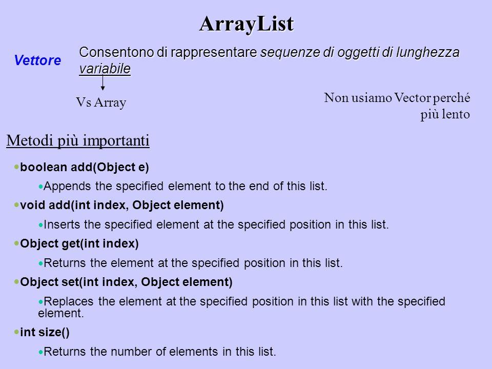 ArrayList Metodi più importanti