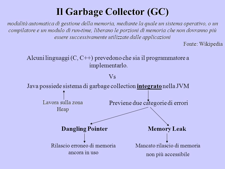 Il Garbage Collector (GC)