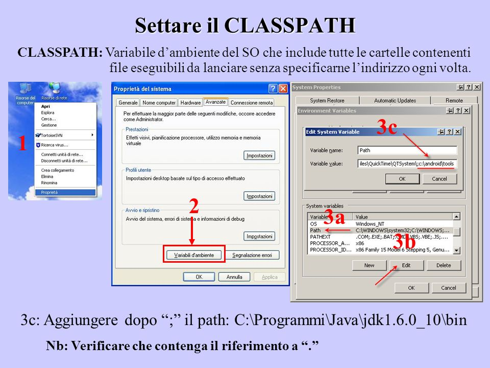 Settare il CLASSPATH 3c 1 2 3a 3b