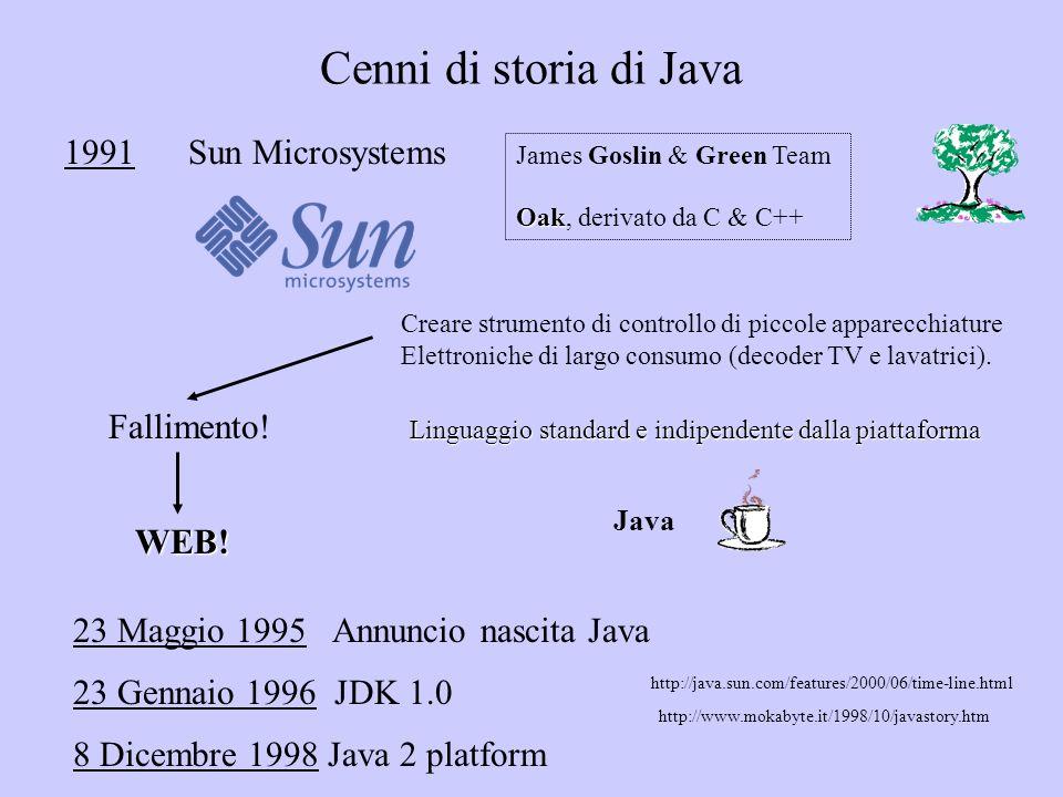 Cenni di storia di Java 1991 Sun Microsystems Fallimento! WEB!