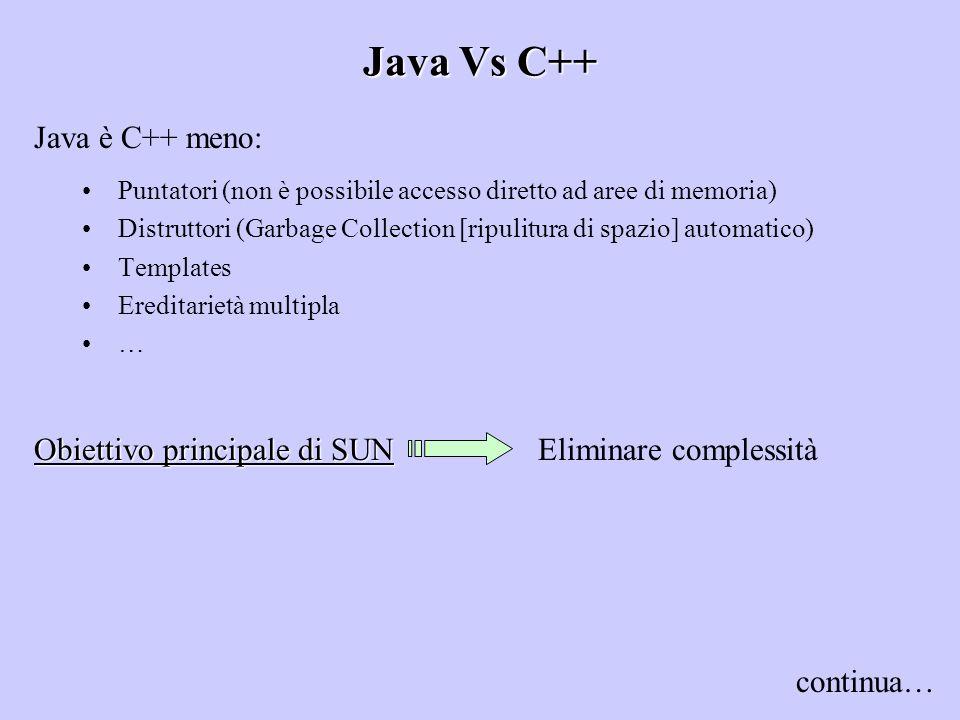 Java Vs C++ Java è C++ meno: Obiettivo principale di SUN
