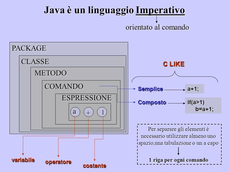 Java è un linguaggio Imperativo