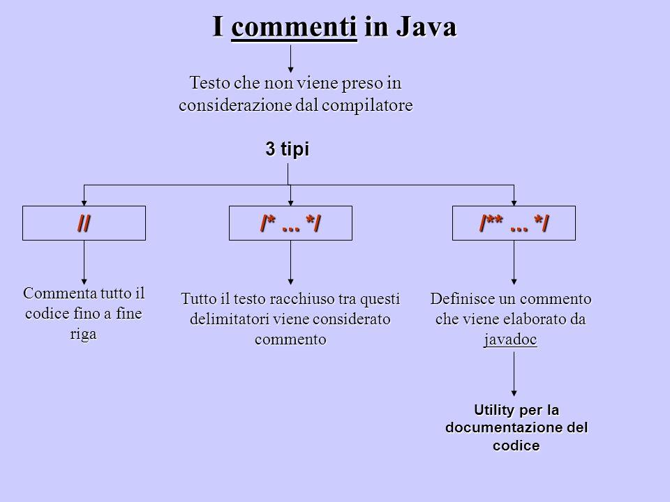 Utility per la documentazione del codice