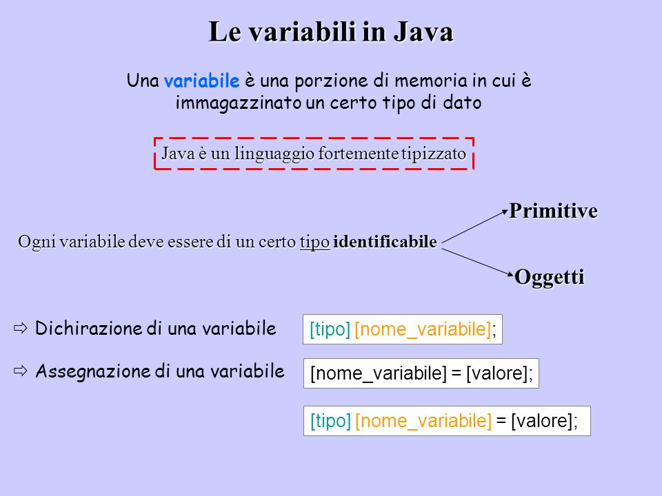 Le variabili in Java Primitive Oggetti