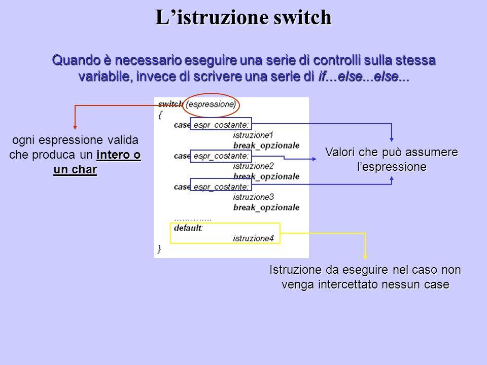 L'istruzione switch Quando è necessario eseguire una serie di controlli sulla stessa variabile, invece di scrivere una serie di if...else...else...