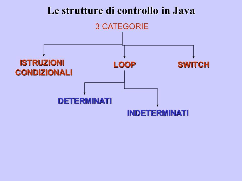 Le strutture di controllo in Java