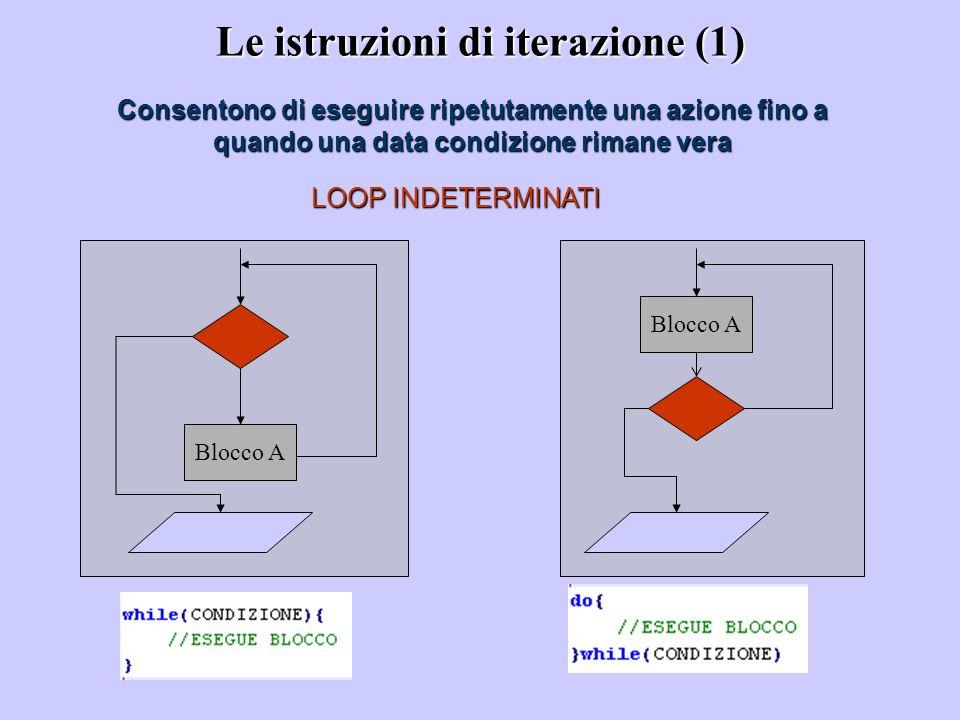 Le istruzioni di iterazione (1)