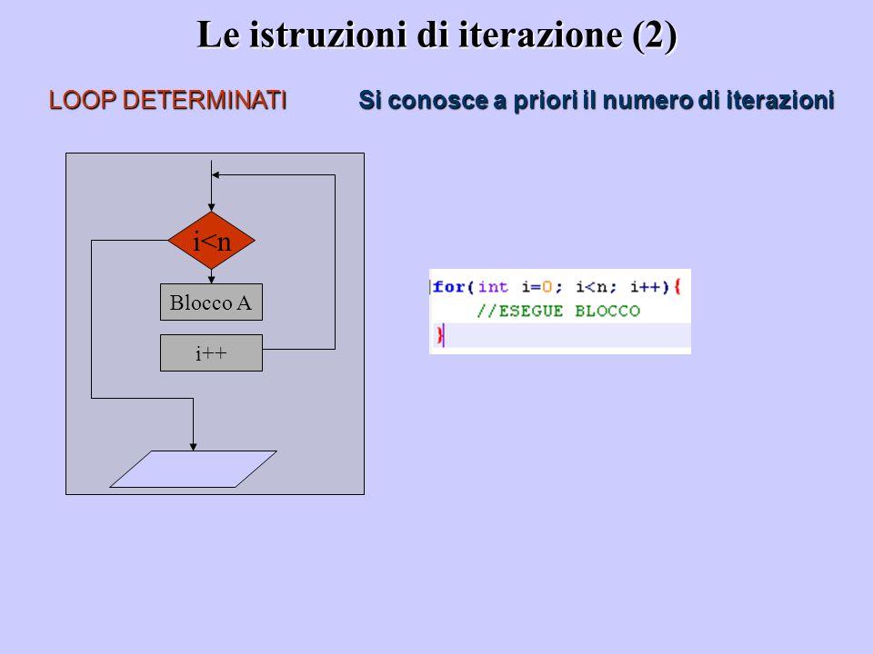 Le istruzioni di iterazione (2)