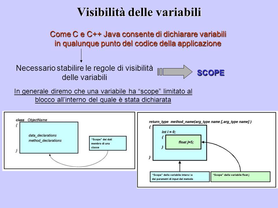 Visibilità delle variabili