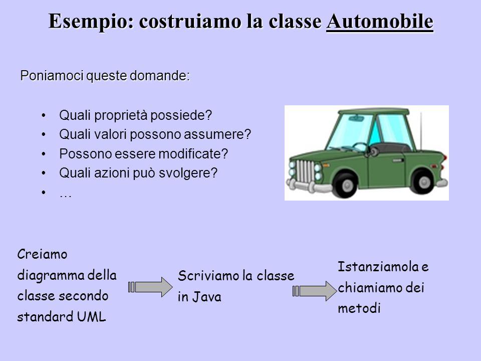 Esempio: costruiamo la classe Automobile