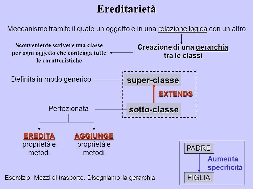 Creazione di una gerarchia