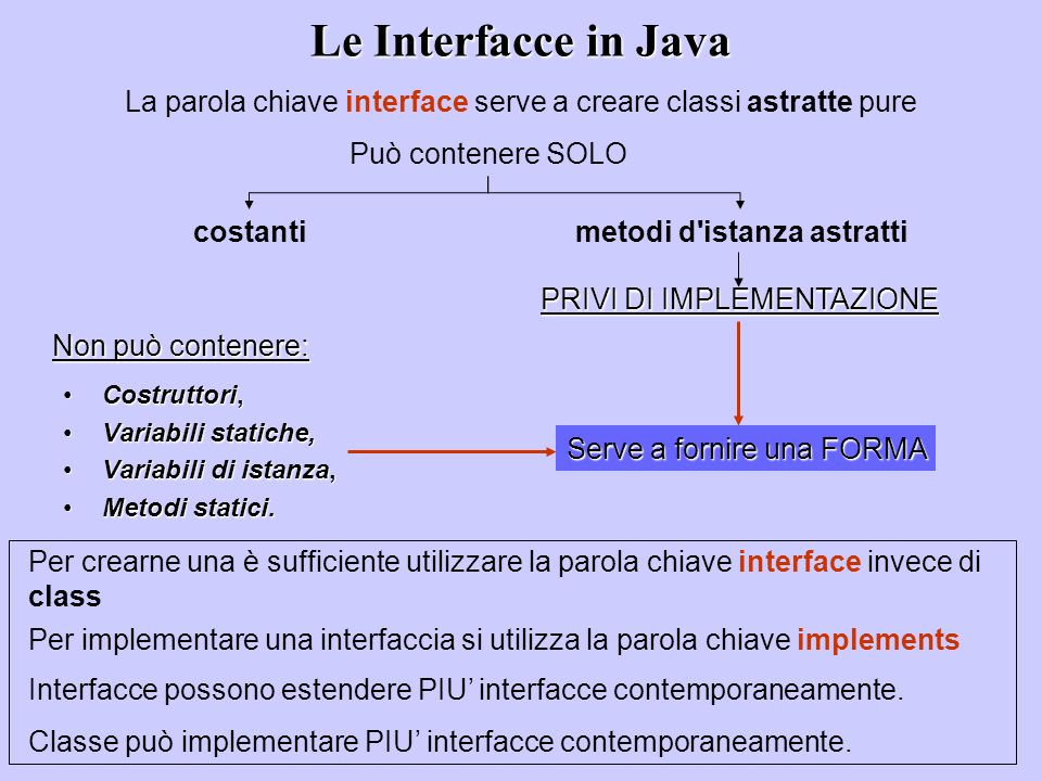 La parola chiave interface serve a creare classi astratte pure
