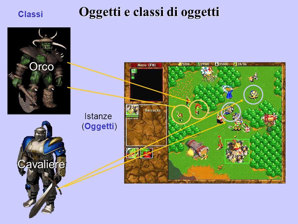 Oggetti e classi di oggetti