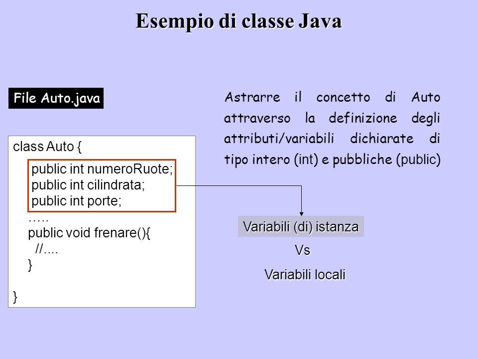 Esempio di classe Java