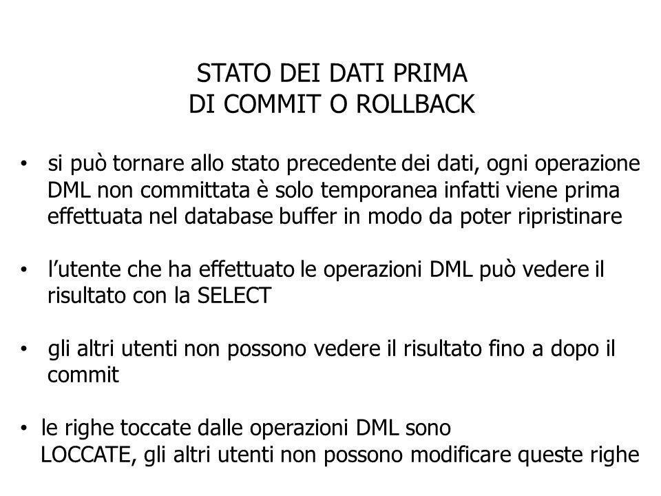 STATO DEI DATI PRIMA DI COMMIT O ROLLBACK
