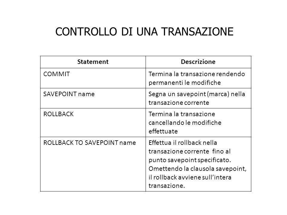 CONTROLLO DI UNA TRANSAZIONE