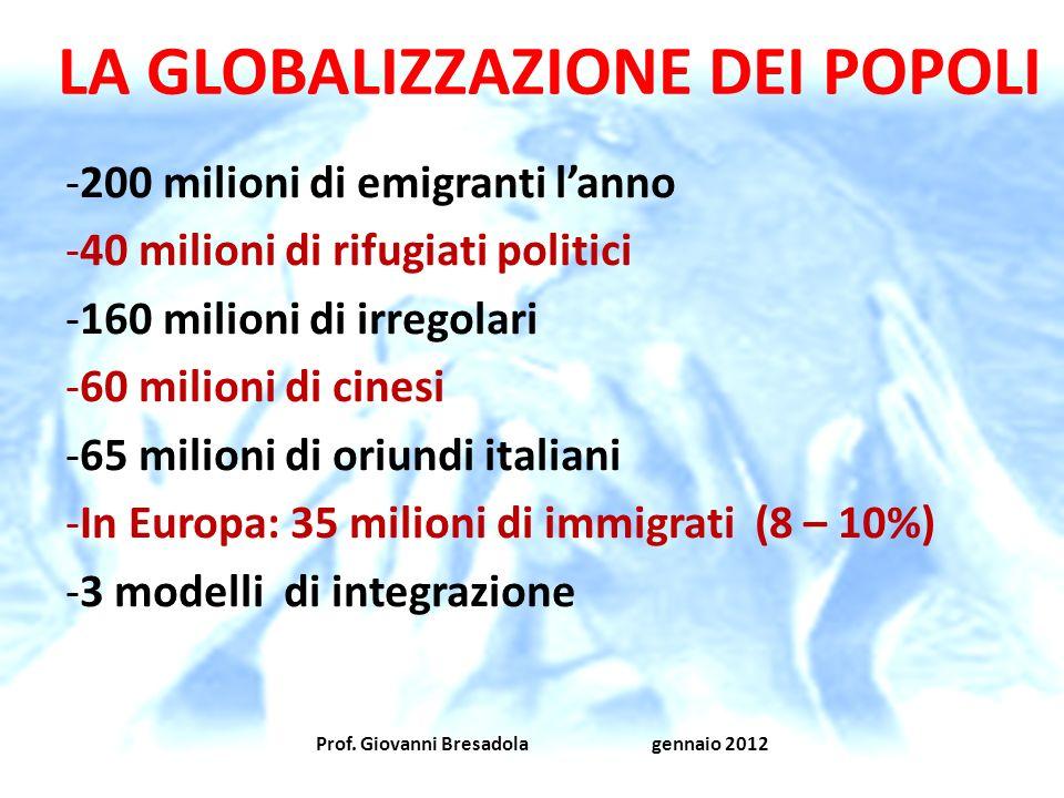 LA GLOBALIZZAZIONE DEI POPOLI