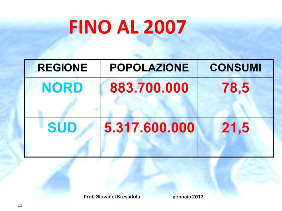 FINO AL 2007 NORD 883.700.000 78,5 SUD 5.317.600.000 21,5 REGIONE