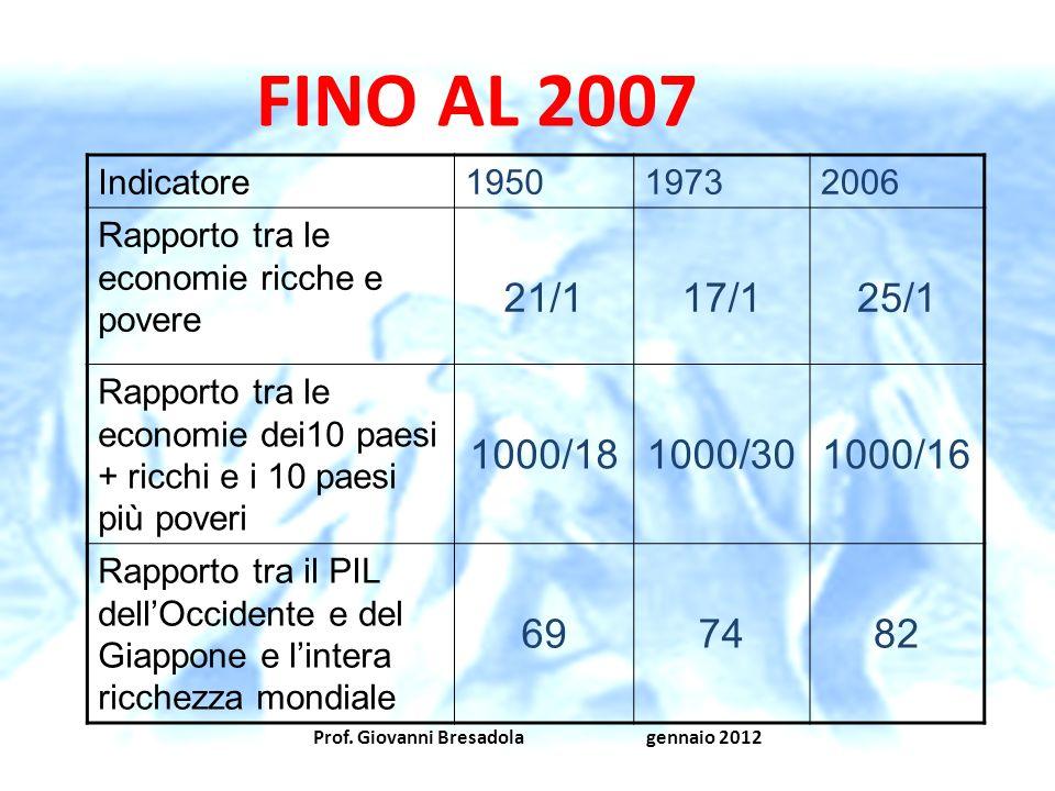 FINO AL 2007 Indicatore. 1950. 1973. 2006. Rapporto tra le economie ricche e povere. 21/1. 17/1.