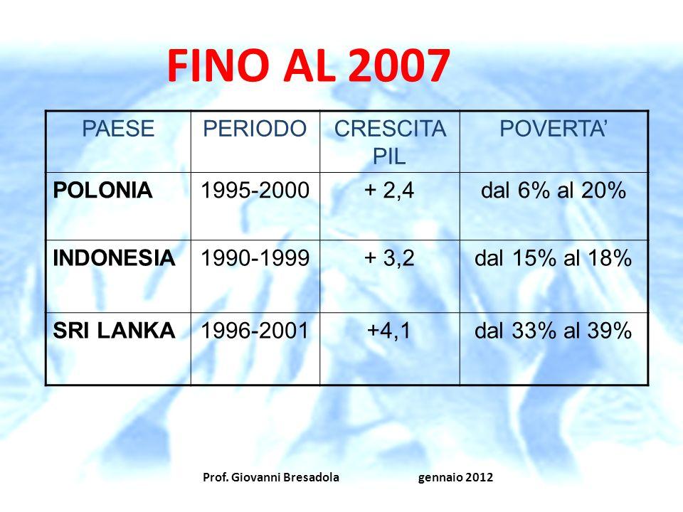 FINO AL 2007 PAESE PERIODO CRESCITA PIL POVERTA' POLONIA 1995-2000