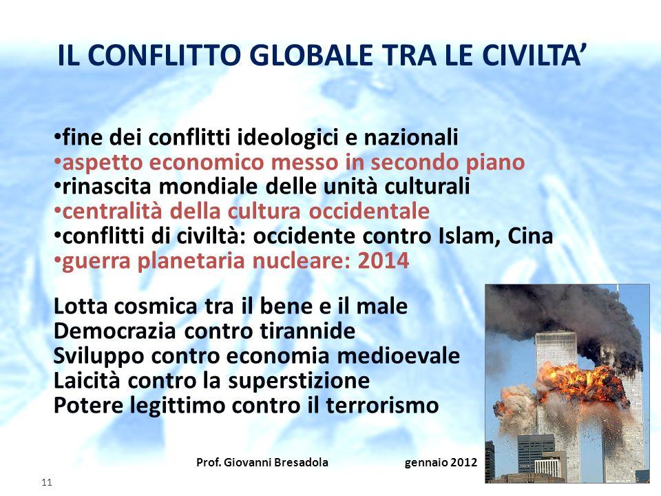 IL CONFLITTO GLOBALE TRA LE CIVILTA'