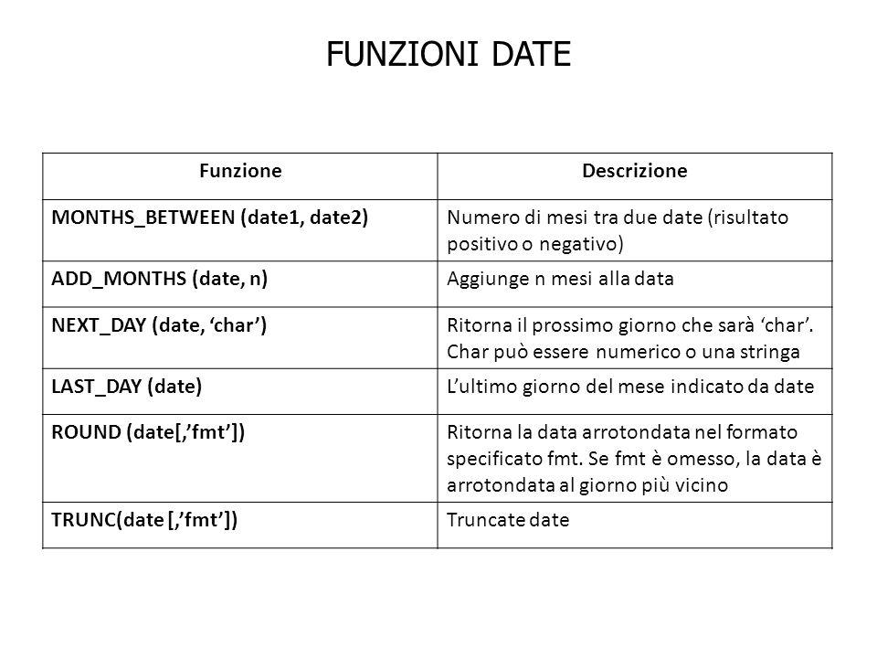 FUNZIONI DATE Funzione Descrizione MONTHS_BETWEEN (date1, date2)