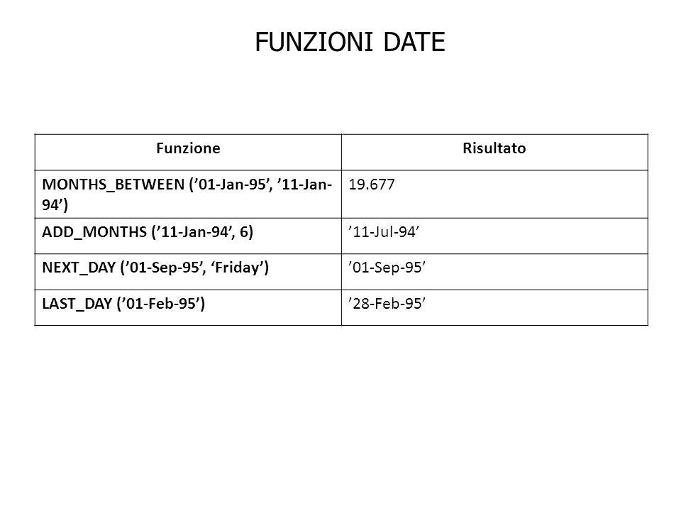 FUNZIONI DATE Funzione Risultato