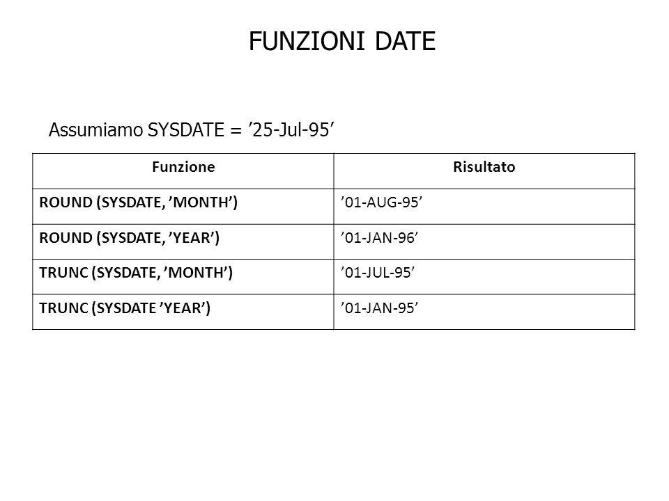 FUNZIONI DATE Assumiamo SYSDATE = '25-Jul-95' Funzione Risultato