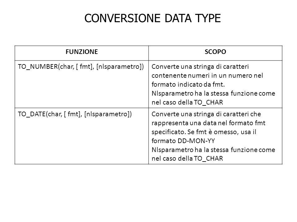 CONVERSIONE DATA TYPE FUNZIONE SCOPO