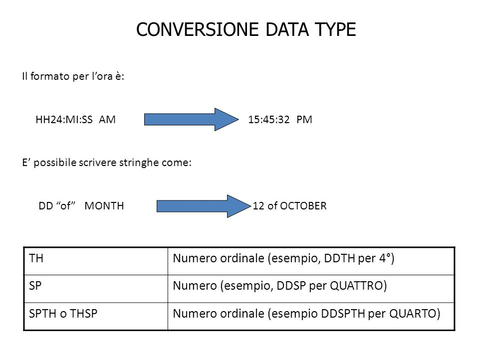 CONVERSIONE DATA TYPE TH Numero ordinale (esempio, DDTH per 4°) SP