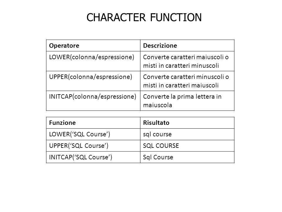 CHARACTER FUNCTION Operatore Descrizione LOWER(colonna/espressione)