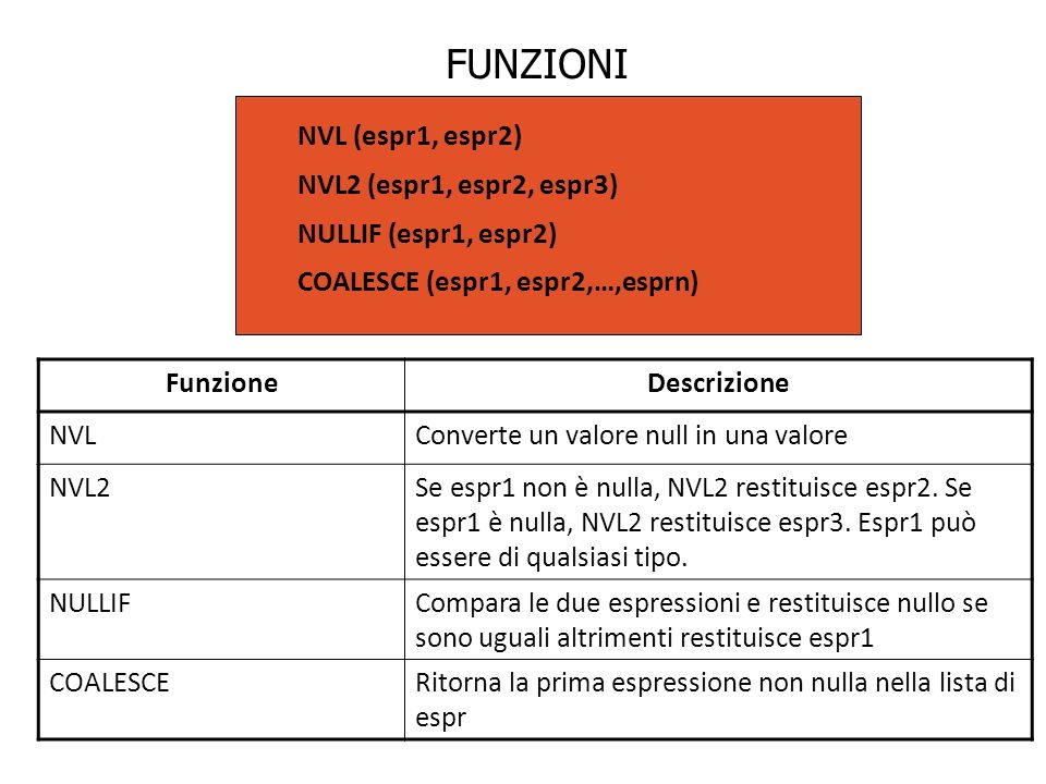 FUNZIONI NVL (espr1, espr2) NVL2 (espr1, espr2, espr3)