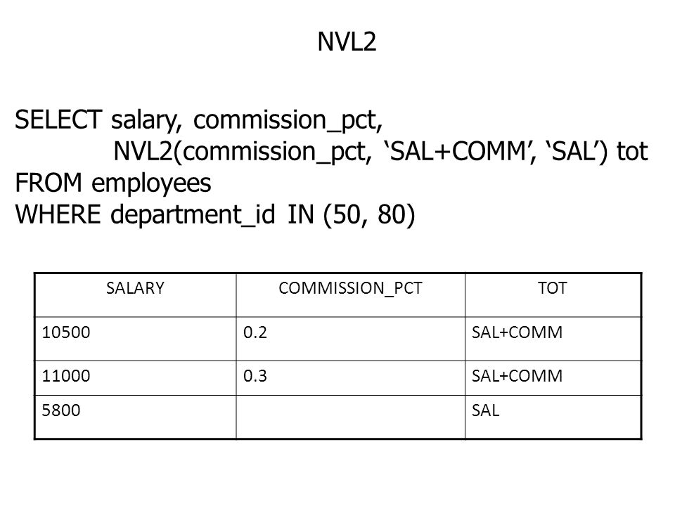 SELECT salary, commission_pct,
