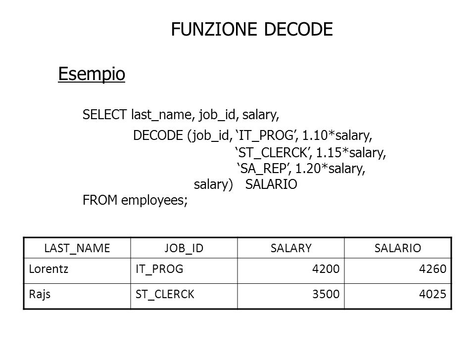 DECODE (job_id, 'IT_PROG', 1.10*salary,