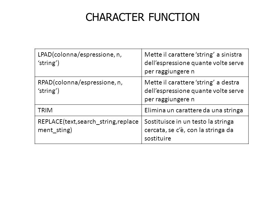CHARACTER FUNCTION LPAD(colonna/espressione, n, 'string')