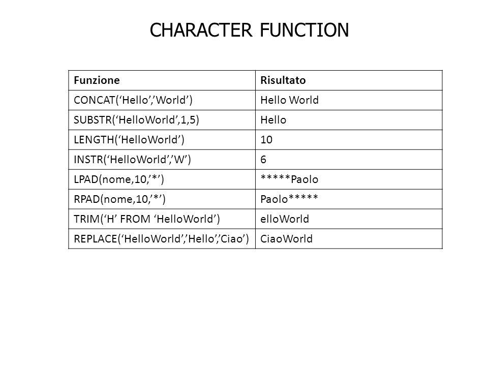 CHARACTER FUNCTION Funzione Risultato CONCAT('Hello','World')