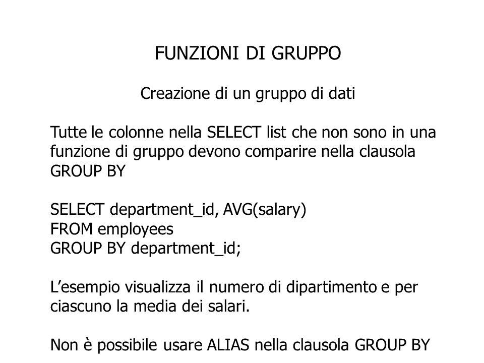 Creazione di un gruppo di dati