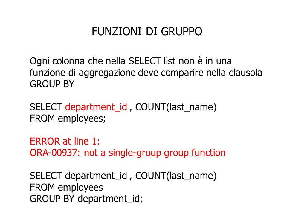 FUNZIONI DI GRUPPO Ogni colonna che nella SELECT list non è in una funzione di aggregazione deve comparire nella clausola GROUP BY.