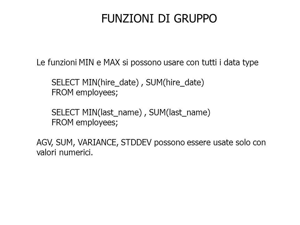 FUNZIONI DI GRUPPO Le funzioni MIN e MAX si possono usare con tutti i data type. SELECT MIN(hire_date) , SUM(hire_date)