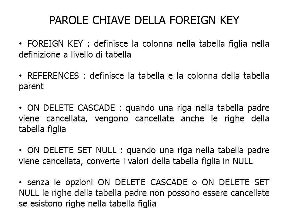 PAROLE CHIAVE DELLA FOREIGN KEY