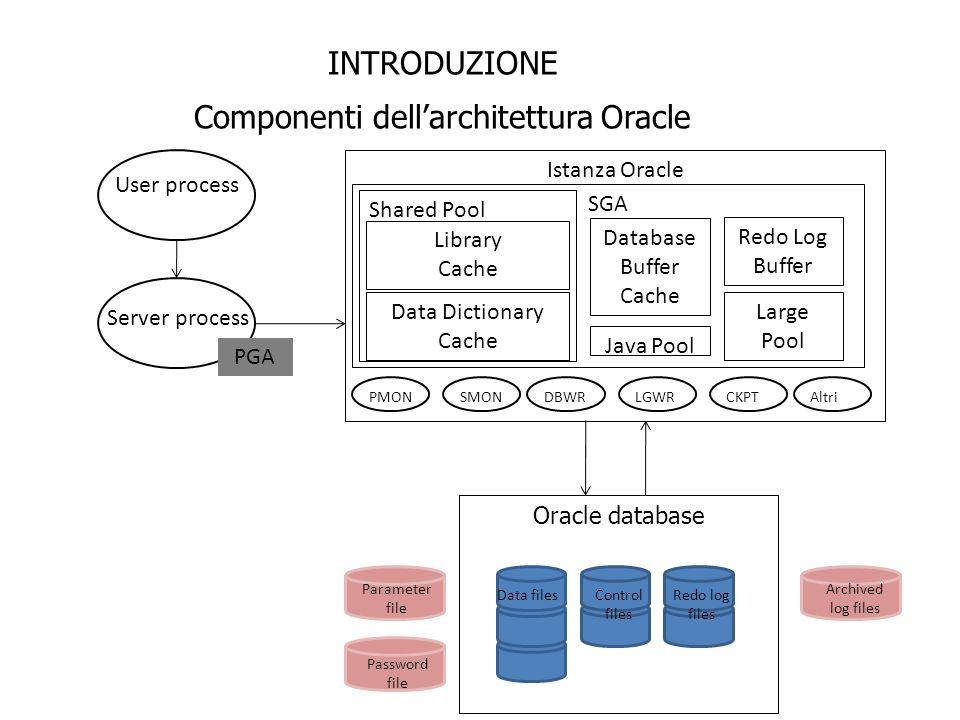 Componenti dell'architettura Oracle