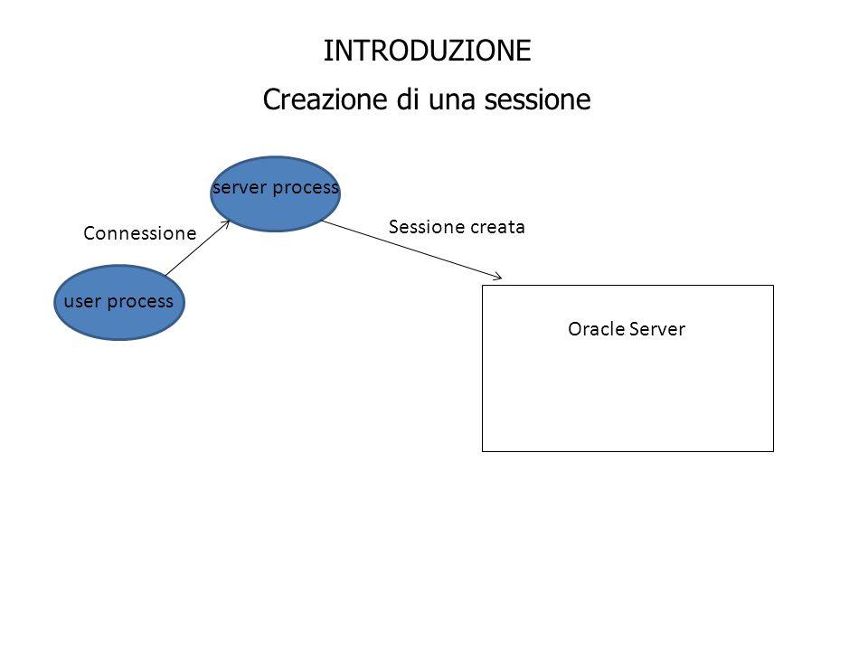 Creazione di una sessione