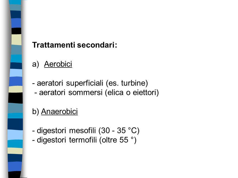 Trattamenti secondari: