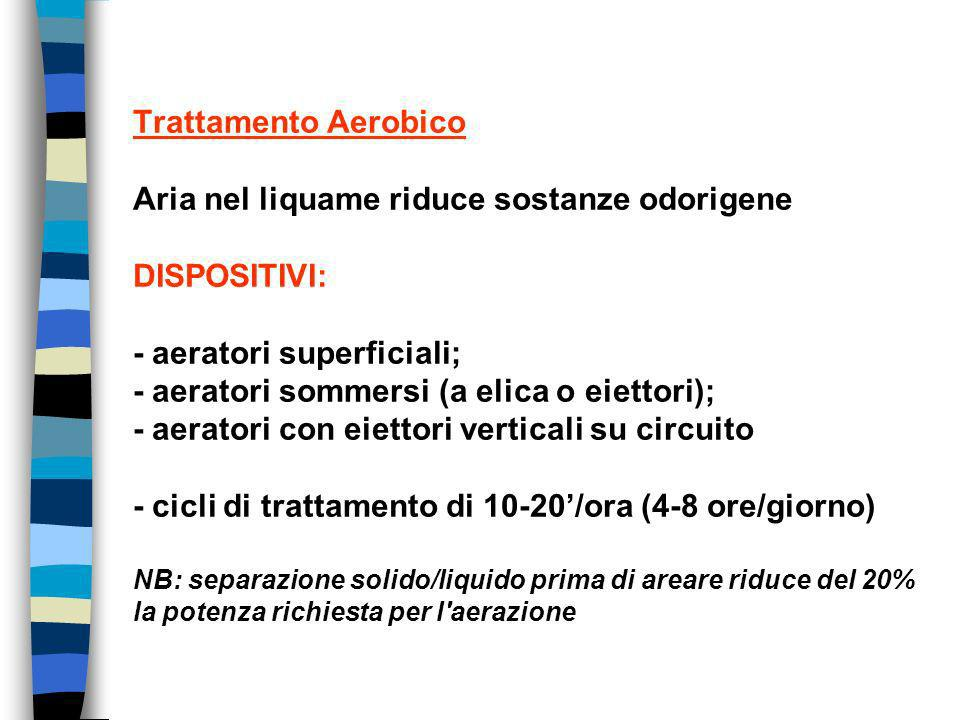 Trattamento Aerobico Aria nel liquame riduce sostanze odorigene DISPOSITIVI: - aeratori superficiali; - aeratori sommersi (a elica o eiettori); - aeratori con eiettori verticali su circuito - cicli di trattamento di 10-20'/ora (4-8 ore/giorno) NB: separazione solido/liquido prima di areare riduce del 20% la potenza richiesta per l aerazione