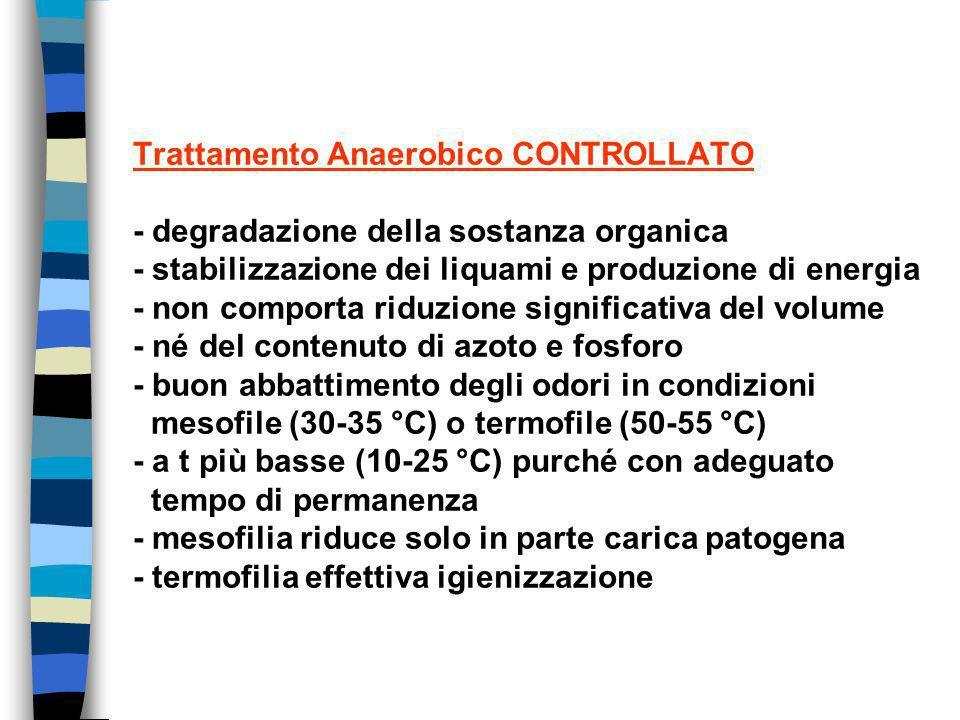 Trattamento Anaerobico CONTROLLATO - degradazione della sostanza organica - stabilizzazione dei liquami e produzione di energia - non comporta riduzione significativa del volume - né del contenuto di azoto e fosforo - buon abbattimento degli odori in condizioni mesofile (30-35 °C) o termofile (50-55 °C) - a t più basse (10-25 °C) purché con adeguato tempo di permanenza - mesofilia riduce solo in parte carica patogena - termofilia effettiva igienizzazione